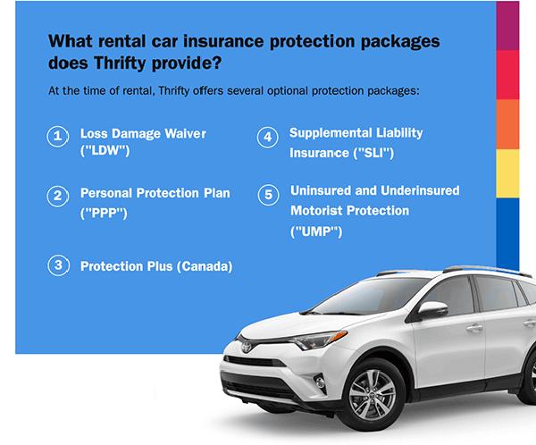 Thrifty Car Rentals >> Rental Car Insurance