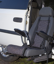 Customers With Disabilities Travel Tools Thrifty